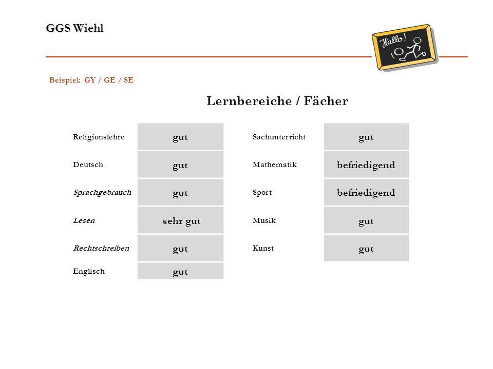 GGS Wiehl ______________________________________________________________ Lernbereiche / Fächer Religionslehre gut Sachunterricht gut Deutsch gut Mathe