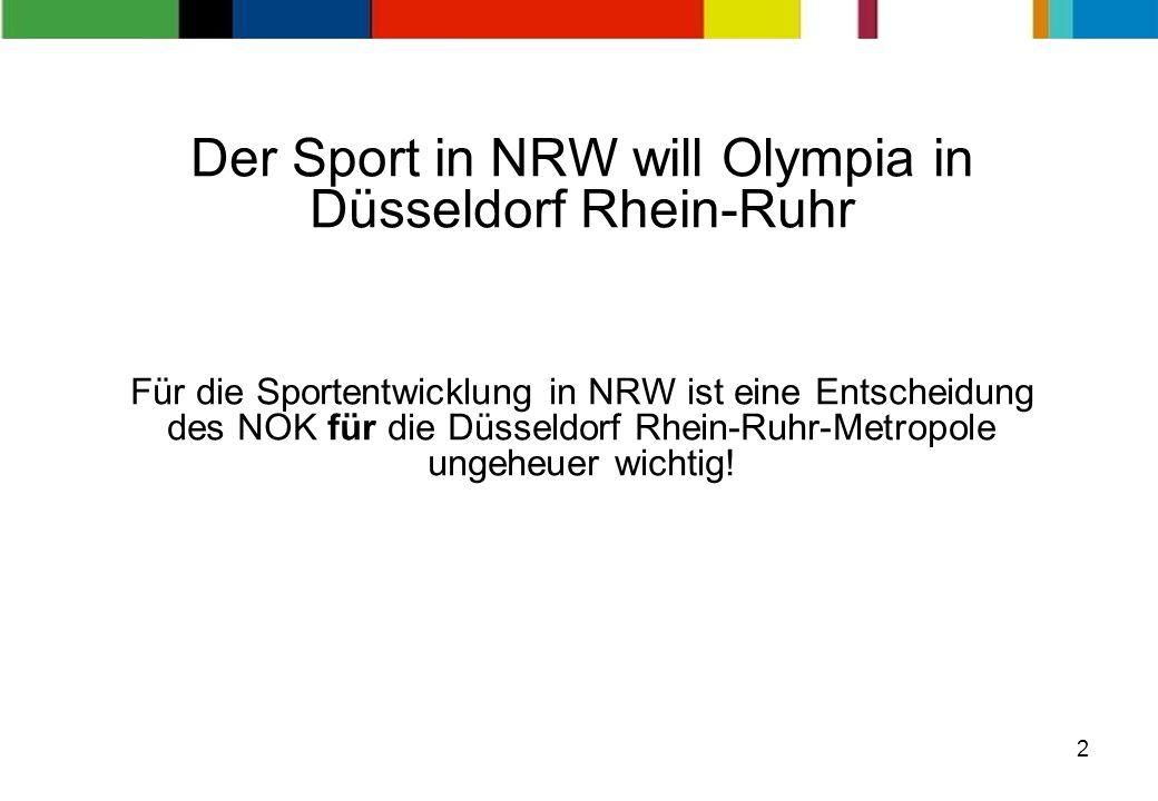 23 Der Aktionstag in den Sportvereinen/SSB/KSB Der LandesSportBund ruft alle Sportorganisationen auf, gemeinsam mit den Schulen des Landes die Bewerbung der Rhein-Ruhr-Region für das größte Weltfest des Sports zu unterstützen und nachhaltig für die Olympische Idee zu werben.