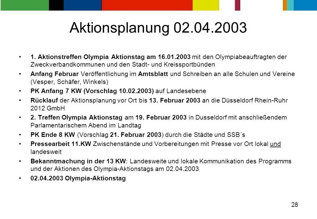 28 Aktionsplanung 02.04.2003 1. Aktionstreffen Olympia Aktionstag am 16.01.2003 mit den Olympiabeauftragten der Zweckverbandkommunen und den Stadt- un