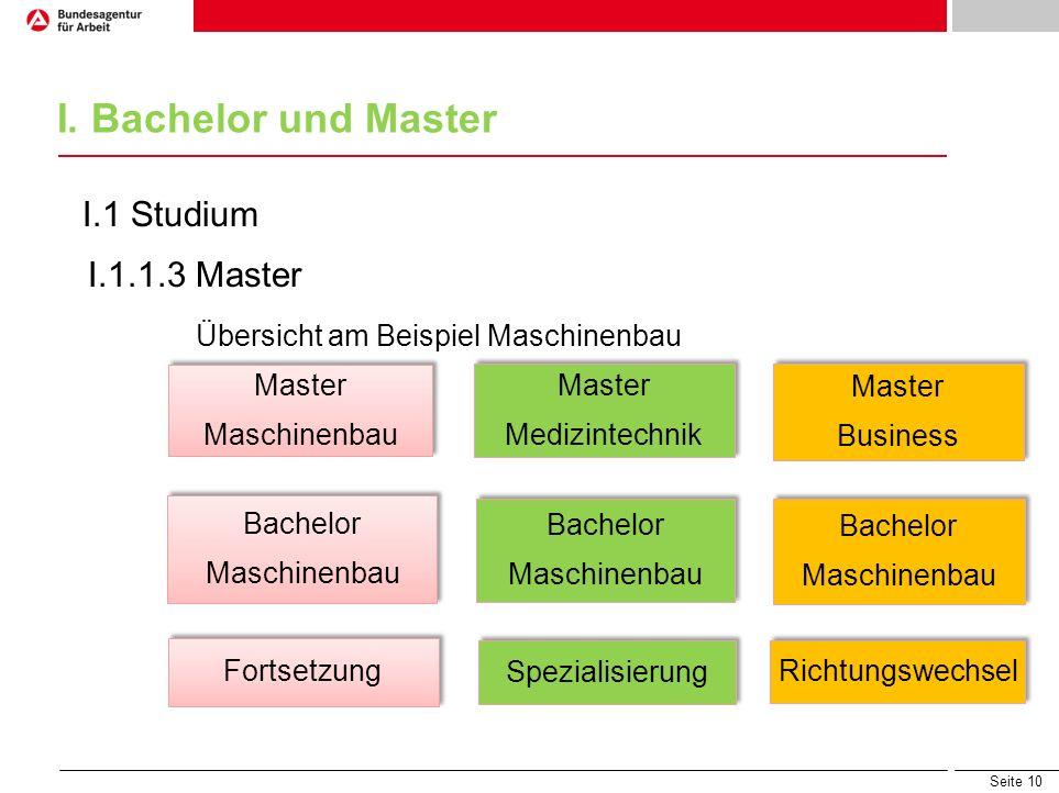Seite 10 I. Bachelor und Master I.1 Studium I.1.1.3 Master Übersicht am Beispiel Maschinenbau Fortsetzung Spezialisierung Richtungswechsel Bachelor Ma