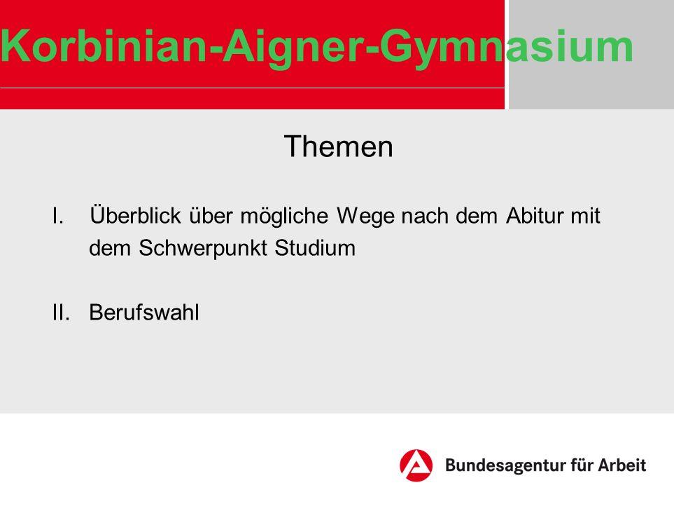Korbinian-Aigner-Gymnasium Themen I.Überblick über mögliche Wege nach dem Abitur mit dem Schwerpunkt Studium II. Berufswahl