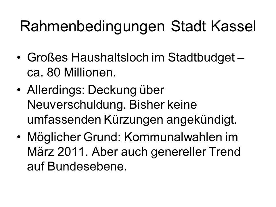 Rahmenbedingungen Stadt Kassel Großes Haushaltsloch im Stadtbudget – ca. 80 Millionen. Allerdings: Deckung über Neuverschuldung. Bisher keine umfassen