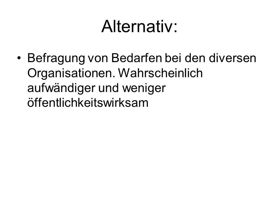 Alternativ: Befragung von Bedarfen bei den diversen Organisationen. Wahrscheinlich aufwändiger und weniger öffentlichkeitswirksam