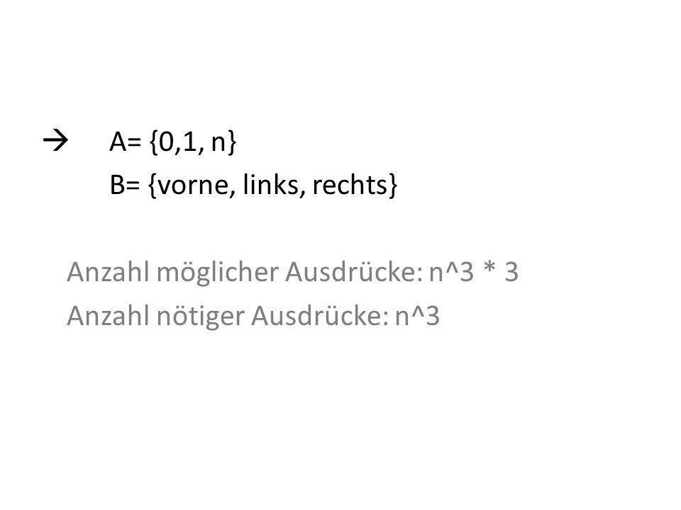 A= {0,1, n} B= {vorne, links, rechts} Anzahl möglicher Ausdrücke: n^3 * 3 Anzahl nötiger Ausdrücke: n^3