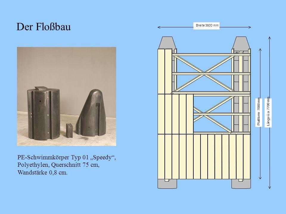 Länge ü.a. 7700 mm Plattform 7000 mm Breite 3600 mm Der Floßbau PE-Schwimmkörper Typ 01 Speedy, Polyethylen, Querschnitt 75 cm, Wandstärke 0,8 cm.