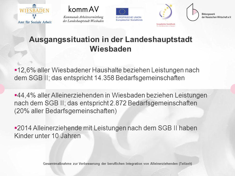 Ausgangssituation in der Landeshauptstadt Wiesbaden 12,6% aller Wiesbadener Haushalte beziehen Leistungen nach dem SGB II; das entspricht 14.358 Bedar