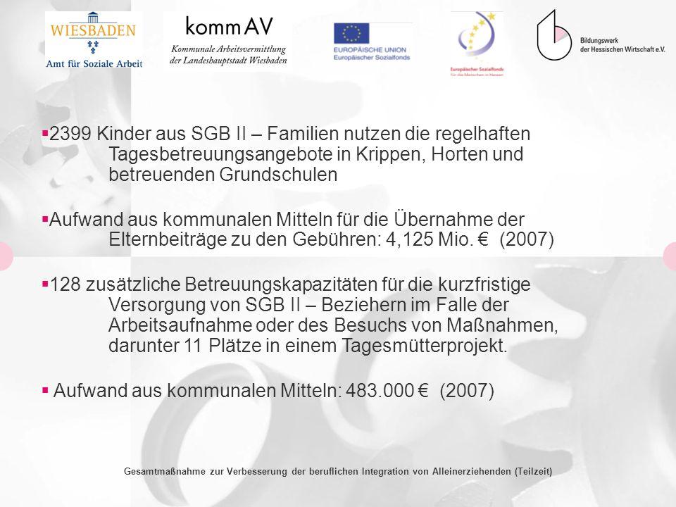 2399 Kinder aus SGB II – Familien nutzen die regelhaften Tagesbetreuungsangebote in Krippen, Horten und betreuenden Grundschulen Aufwand aus kommunale