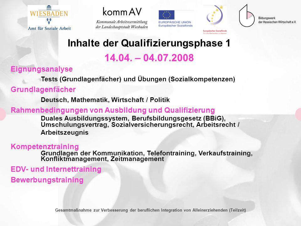 Gesamtmaßnahme zur Verbesserung der beruflichen Integration von Alleinerziehenden (Teilzeit) Inhalte der Qualifizierungsphase 1 14.04. – 04.07.2008 Ei