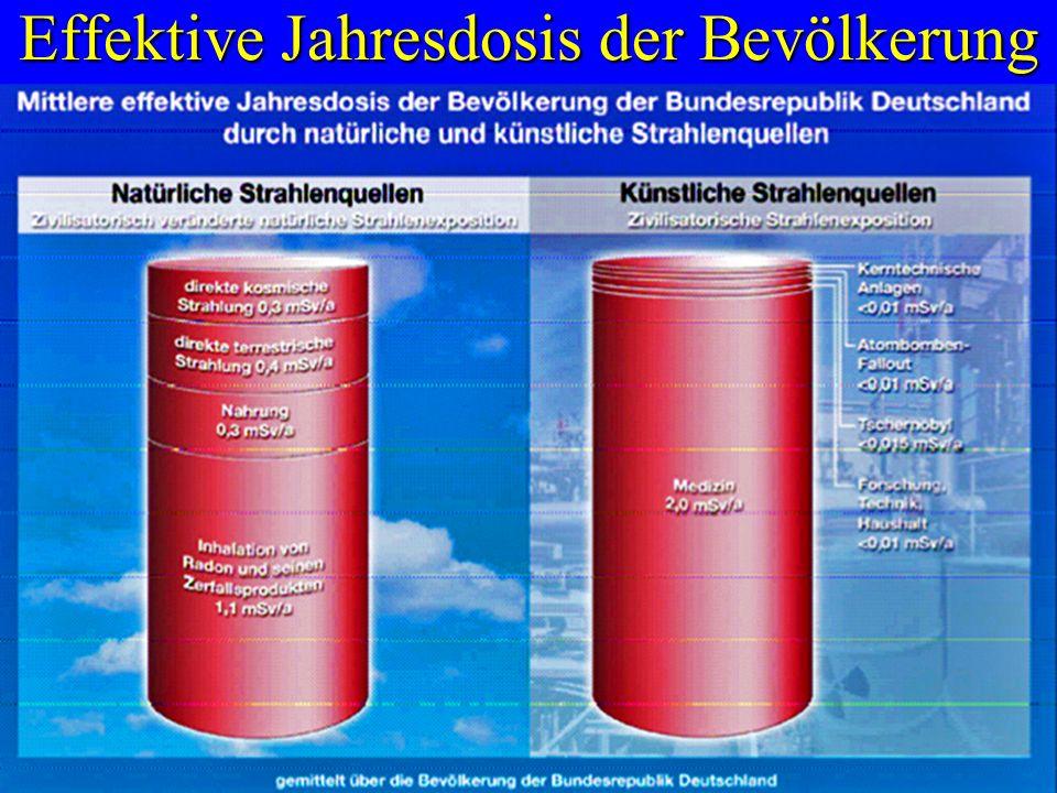 Quelle: (ohne *) Bundesamt für Strahlenschutz (BfS) Strahlenthemen. Dosisangaben für Deutschland 2001 - Stand: 08/2005 Röntgenuntersuchungen im Verhäl