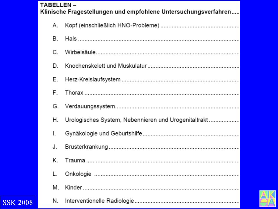 Rechtfertigende Indikation Strahlenschutzkommission Geschäftsstelle der Strahlenschutzkommission Postfach 12 06 29 D-53048 Bonn http://www.ssk.de