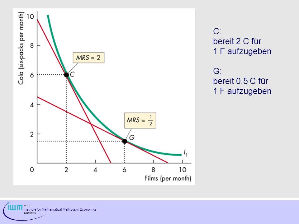 Institute for Mathematical Methods in Economics Economics C: bereit 2 C für 1 F aufzugeben G: bereit 0.5 C für 1 F aufzugeben