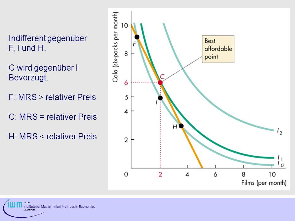Institute for Mathematical Methods in Economics Economics Indifferent gegenüber F, I und H. C wird gegenüber I Bevorzugt. F: MRS > relativer Preis C: