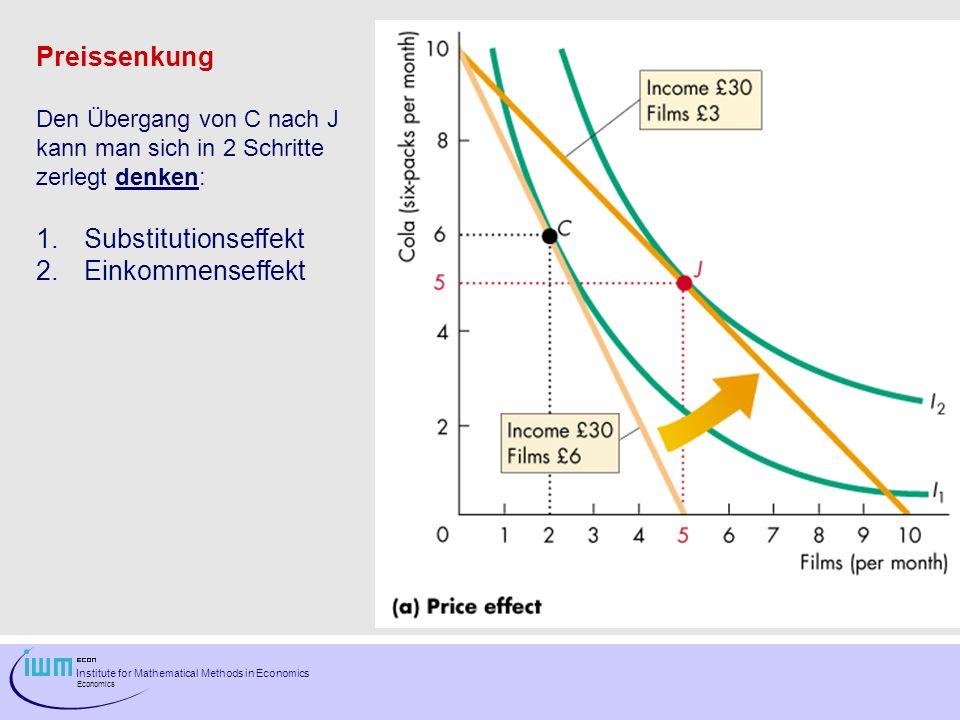 Institute for Mathematical Methods in Economics Economics Substitutionseffekt Wir betrachten die relative Preisänderung und passen das Geldeinkommen so an, dass die Kaufkraft konstant bleibt.