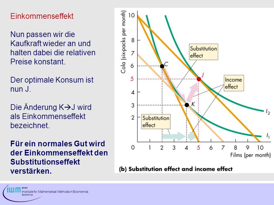 Institute for Mathematical Methods in Economics Economics Im Falle eines inferioren Gutes wirkt der Einkommenseffekt dem Substitutionseffekt entgegen.
