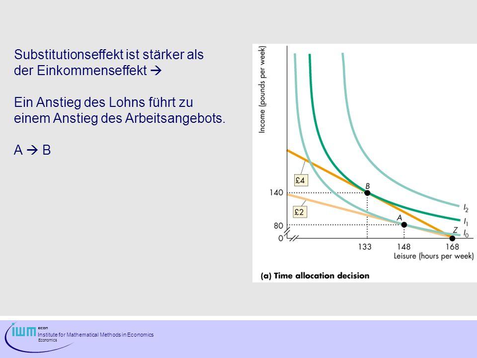 Institute for Mathematical Methods in Economics Economics Substitutionseffekt ist schwächer als der Einkommenseffekt Ein Anstieg des Lohns führt zu einem Anstieg der Freizeit.