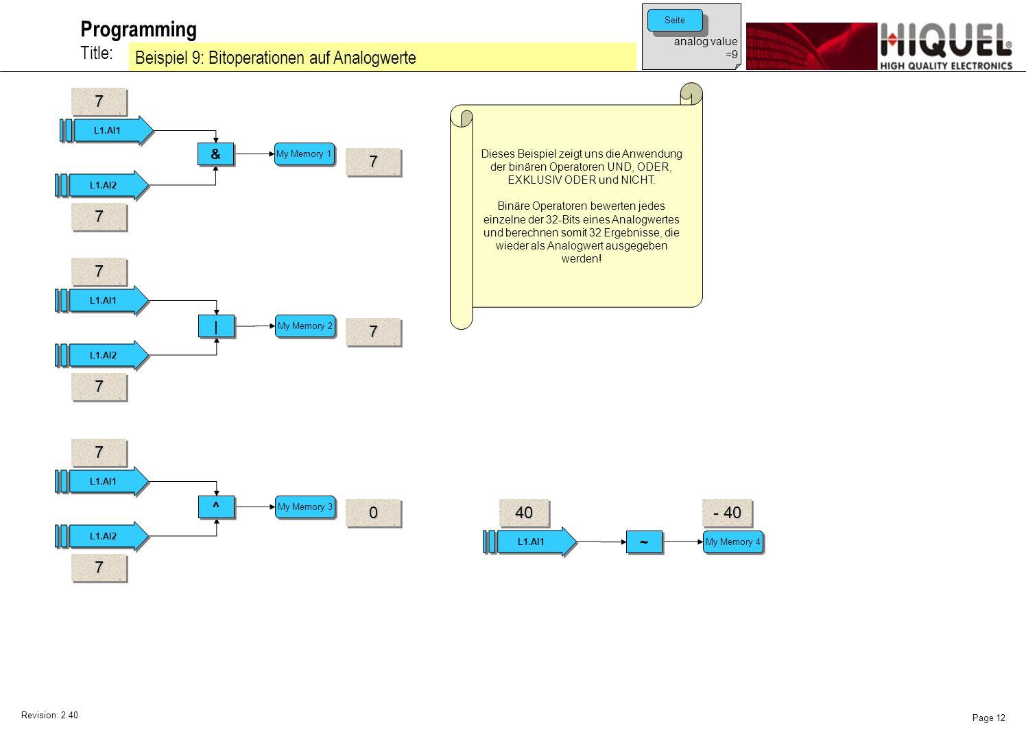 Revision: 2.40 Page 12 Title: Programming Beispiel 9: Bitoperationen auf Analogwerte Dieses Beispiel zeigt uns die Anwendung der binären Operatoren UND, ODER, EXKLUSIV ODER und NICHT.