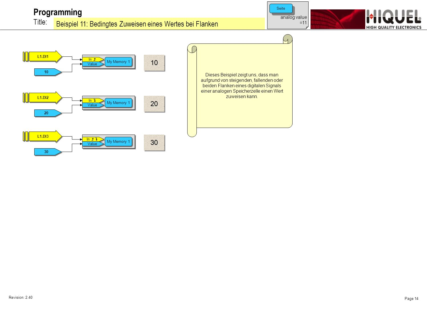 Revision: 2.40 Page 14 Title: Programming Beispiel 11: Bedingtes Zuweisen eines Wertes bei Flanken Dieses Beispiel zeigt uns, dass man aufgrund von steigenden, fallenden oder beiden Flanken eines digitalen Signals einer analogen Speicherzelle einen Wert zuweisen kann.