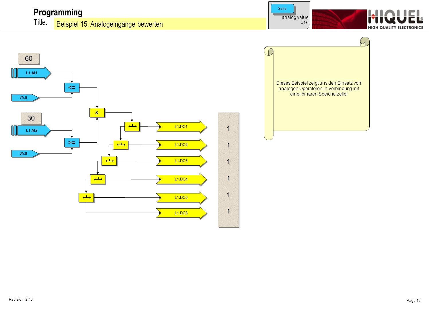 Revision: 2.40 Page 18 Title: Programming Beispiel 15: Analogeingänge bewerten Dieses Beispiel zeigt uns den Einsatz von analogen Operatoren in Verbindung mit einer binären Speicherzelle.