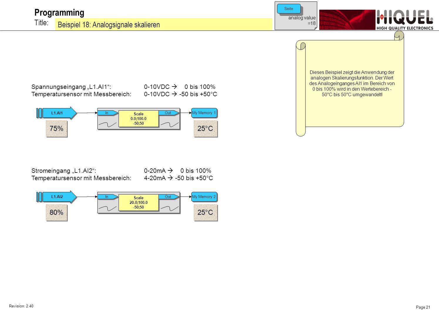 Revision: 2.40 Page 21 Title: Programming Beispiel 18: Analogsignale skalieren Dieses Beispiel zeigt die Anwendung der analogen Skalierungsfunktion.