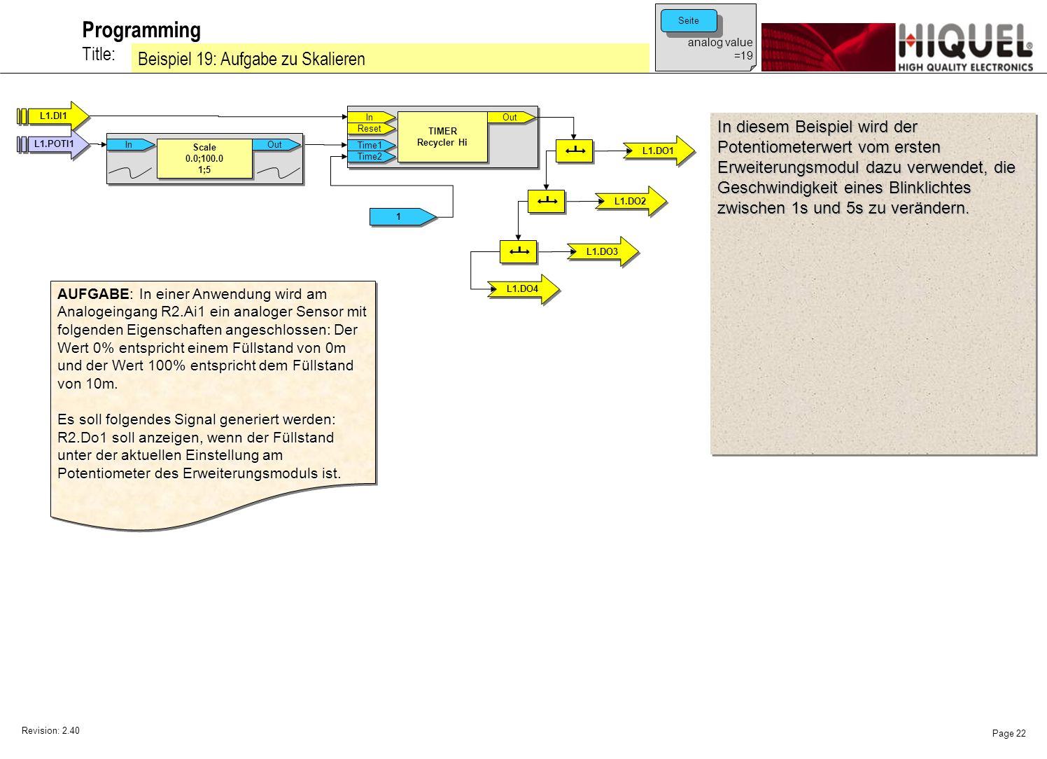 Revision: 2.40 Page 22 Title: Programming Beispiel 19: Aufgabe zu Skalieren In diesem Beispiel wird der Potentiometerwert vom ersten Erweiterungsmodul dazu verwendet, die Geschwindigkeit eines Blinklichtes zwischen 1s und 5s zu verändern.