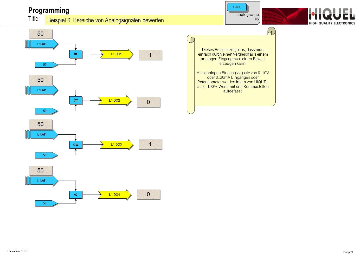 Revision: 2.40 Page 9 Title: Programming Beispiel 6: Bereiche von Analogsignalen bewerten Dieses Beispiel zeigt uns, dass man einfach durch einen Vergleich aus einem analogen Eingangswert einen Bitwert erzeugen kann.