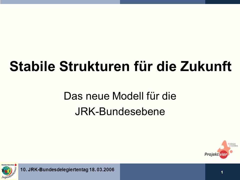 1 10. JRK-Bundesdelegiertentag 18.