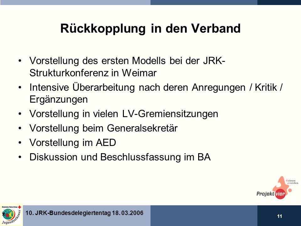 11 10. JRK-Bundesdelegiertentag 18.