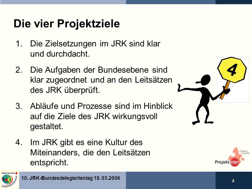 3 10. JRK-Bundesdelegiertentag 18.