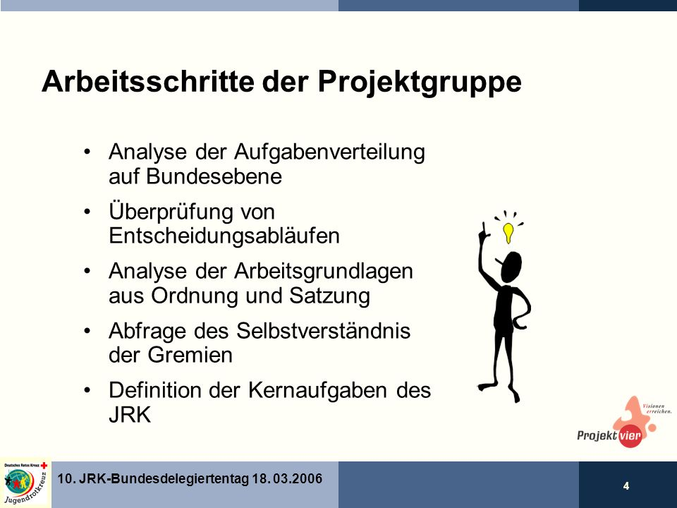 4 10. JRK-Bundesdelegiertentag 18.