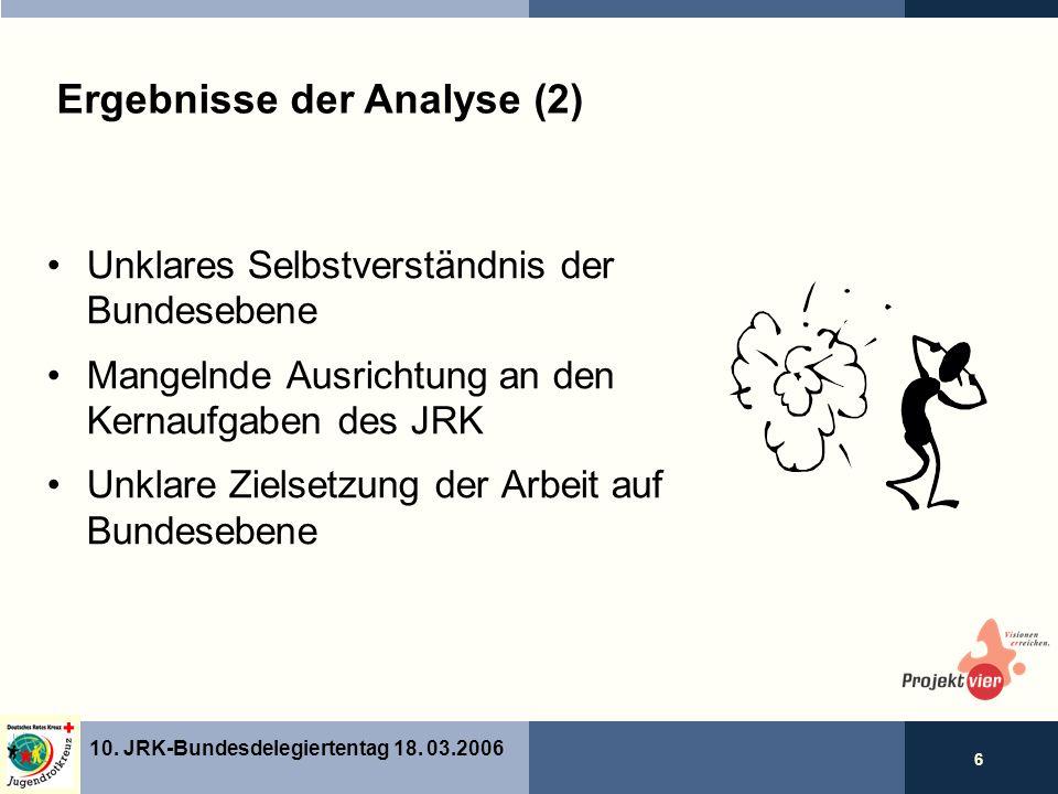 6 10. JRK-Bundesdelegiertentag 18.