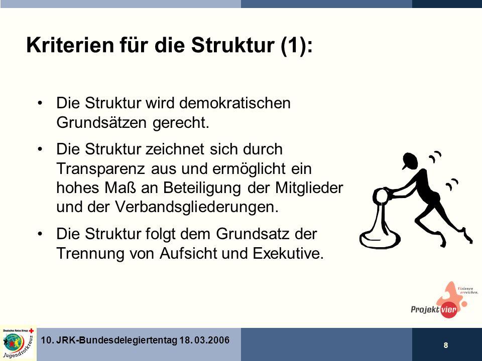 8 10. JRK-Bundesdelegiertentag 18. 03.2006 Die Struktur wird demokratischen Grundsätzen gerecht.