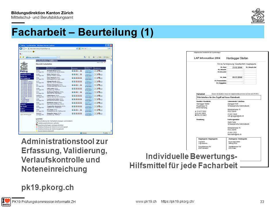 PK19 Prüfungskommission Informatik ZH www.pk19.ch https://pk19.pkorg.ch/ 33 Facharbeit – Beurteilung (1) Administrationstool zur Erfassung, Validierun