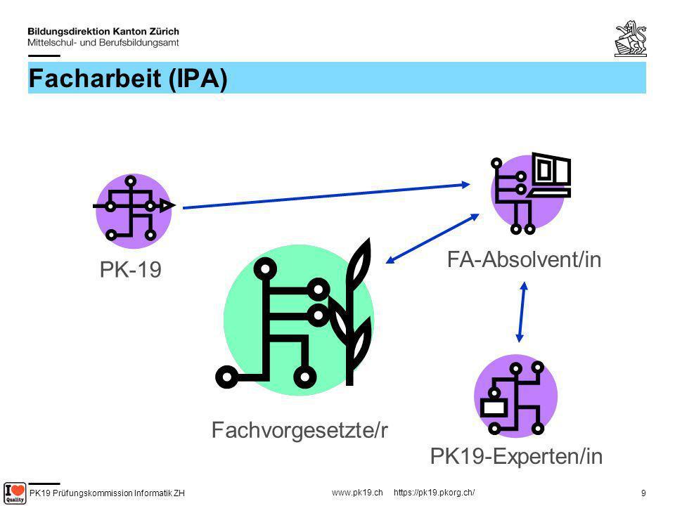 PK19 Prüfungskommission Informatik ZH www.pk19.ch https://pk19.pkorg.ch/ 30 Pause Bitte beachten Sie das Rauchverbot in den ETH-Räumlichkeiten Zur Ansicht: IPA-Berichte