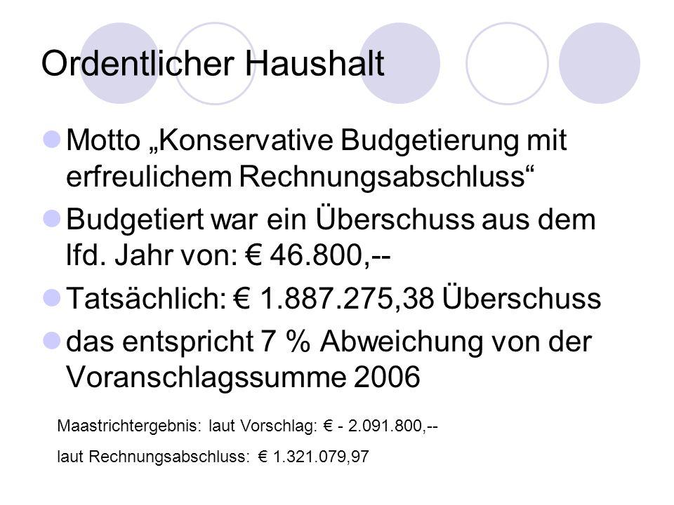 Überschussberechnung Zuführung an ao.