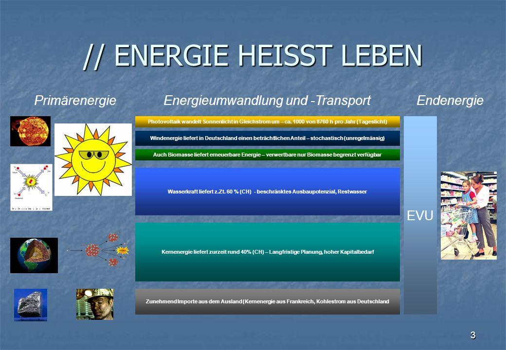 3 // ENERGIE HEISST LEBEN Photovoltaik wandelt Sonnenlicht in Gleichstrom um – ca.