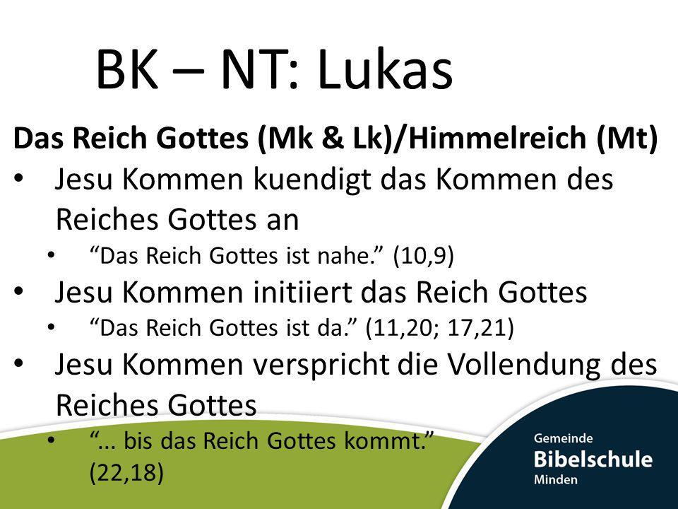 BK – NT: Lukas Das Reich Gottes (Mk & Lk)/Himmelreich (Mt) Jesu Kommen kuendigt das Kommen des Reiches Gottes an Das Reich Gottes ist nahe. (10,9) Jes