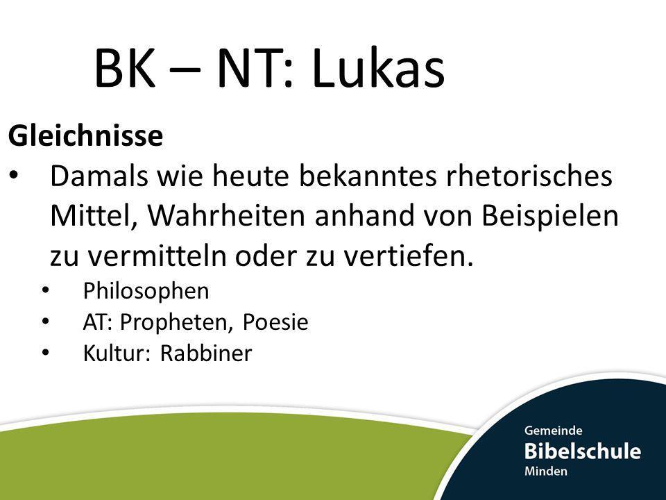 BK – NT: Lukas Gleichnisse Damals wie heute bekanntes rhetorisches Mittel, Wahrheiten anhand von Beispielen zu vermitteln oder zu vertiefen. Philosoph