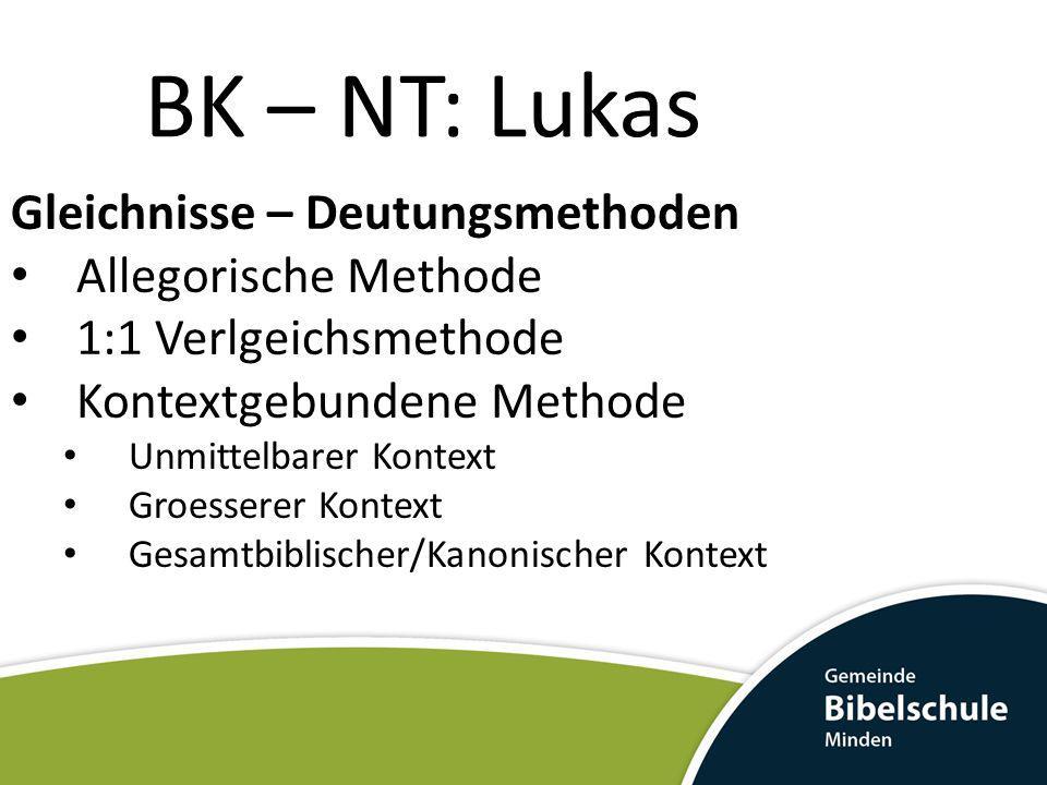 BK – NT: Lukas Gleichnisse – Deutungsmethoden Allegorische Methode 1:1 Verlgeichsmethode Kontextgebundene Methode Unmittelbarer Kontext Groesserer Kon