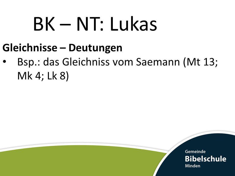 BK – NT: Lukas Gleichnisse – Deutungen Bsp.: das Gleichniss vom Saemann (Mt 13; Mk 4; Lk 8)