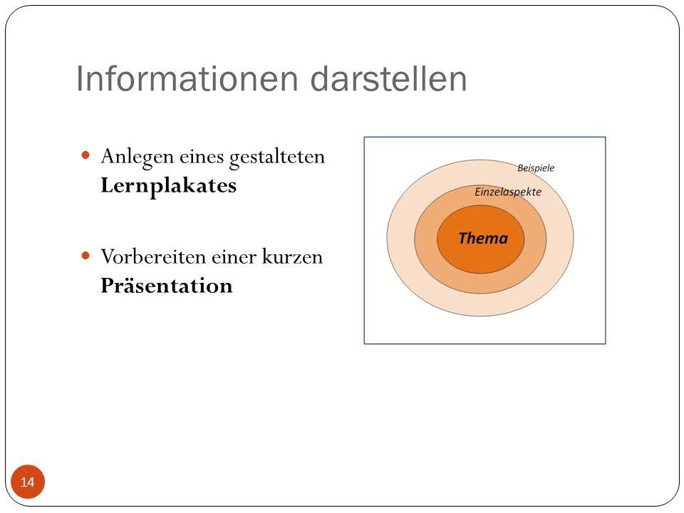Informationen darstellen Anlegen eines gestalteten Lernplakates Vorbereiten einer kurzen Präsentation 14