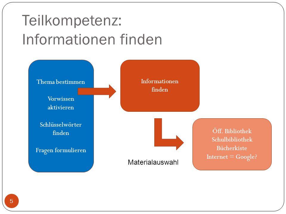 Teilkompetenz: Informationen finden 5 Informationen finden Öff. Bibliothek Schulbibliothek Bücherkiste Internet = Google? Thema bestimmen Vorwissen ak