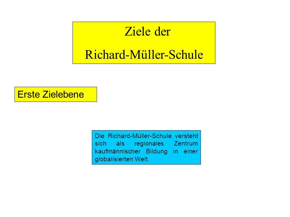 Erste Zielebene Ziele der Richard-Müller-Schule Die Richard-Müller-Schule versteht sich als regionales Zentrum kaufmännischer Bildung in einer globalisierten Welt.