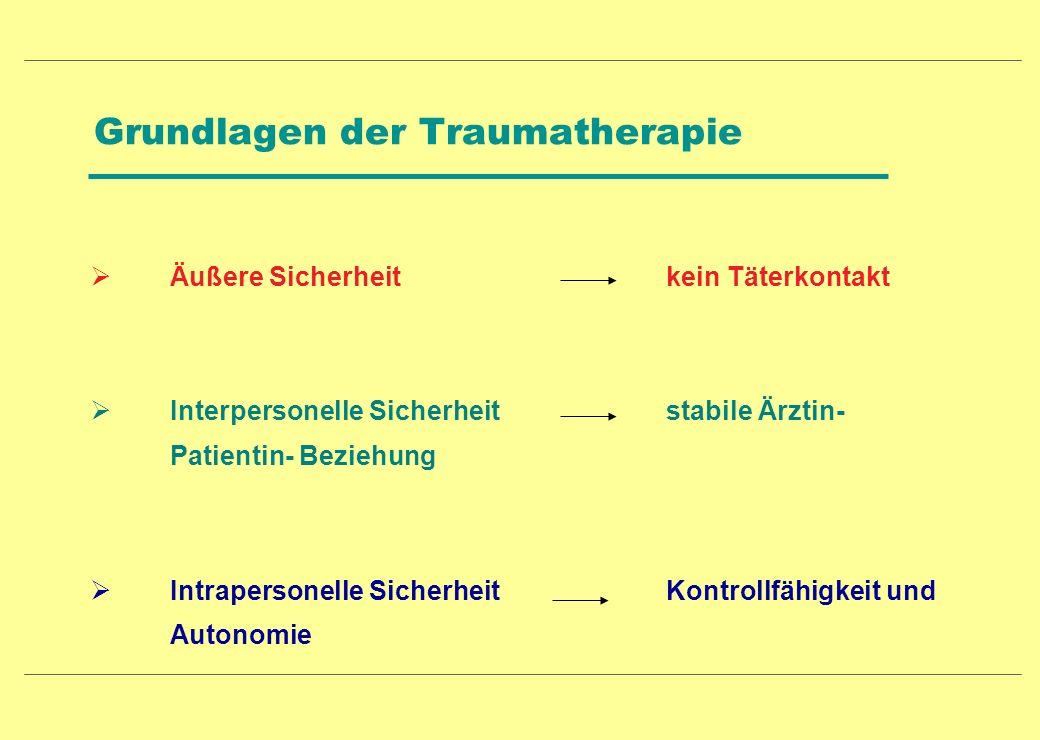 Grundlagen der Traumatherapie Äußere Sicherheitkein Täterkontakt Interpersonelle Sicherheitstabile Ärztin- Patientin- Beziehung Intrapersonelle Sicher