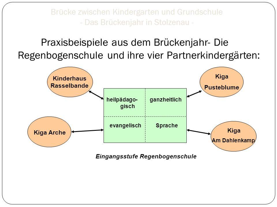 Brücke zwischen Kindergarten und Grundschule - Das Brückenjahr in Stolzenau - Praxisbeispiele aus dem Brückenjahr- Die Regenbogenschule und ihre vier