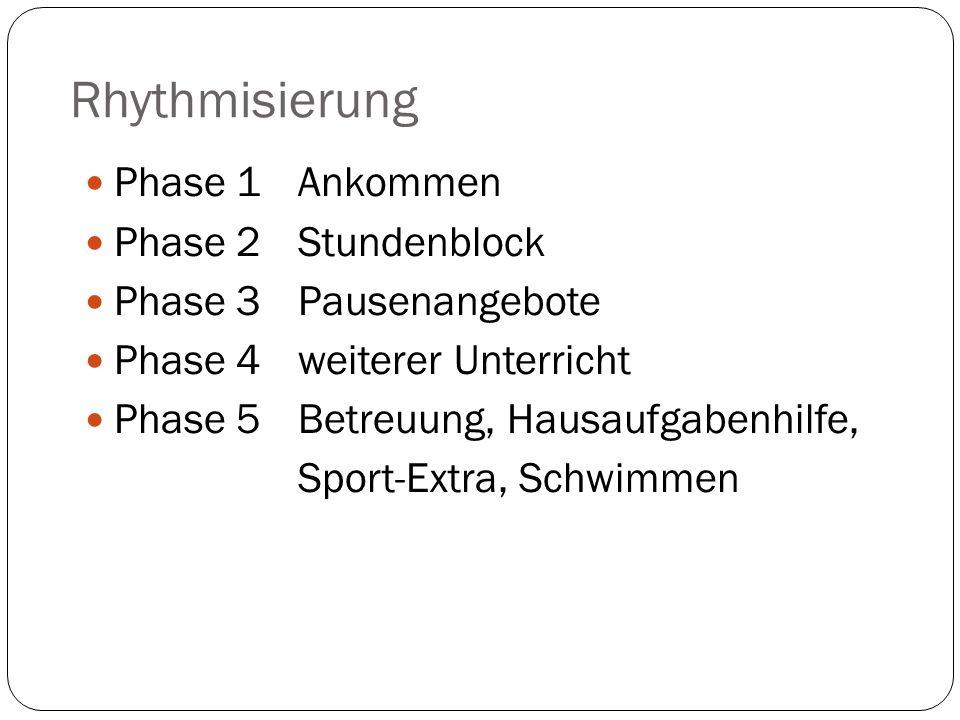 Rhythmisierung Phase 1 Ankommen Phase 2 Stundenblock Phase 3 Pausenangebote Phase 4 weiterer Unterricht Phase 5 Betreuung, Hausaufgabenhilfe, Sport-Ex