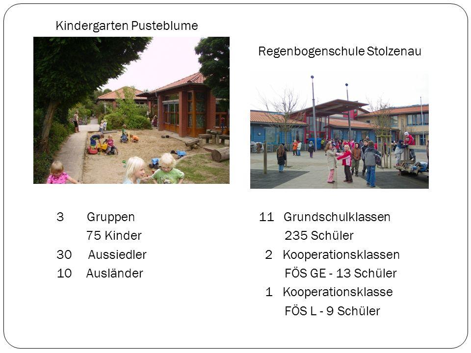 3 Gruppen 75 Kinder 30 Aussiedler 10 Ausländer 11 Grundschulklassen 235 Schüler 2 Kooperationsklassen FÖS GE - 13 Schüler 1 Kooperationsklasse FÖS L -