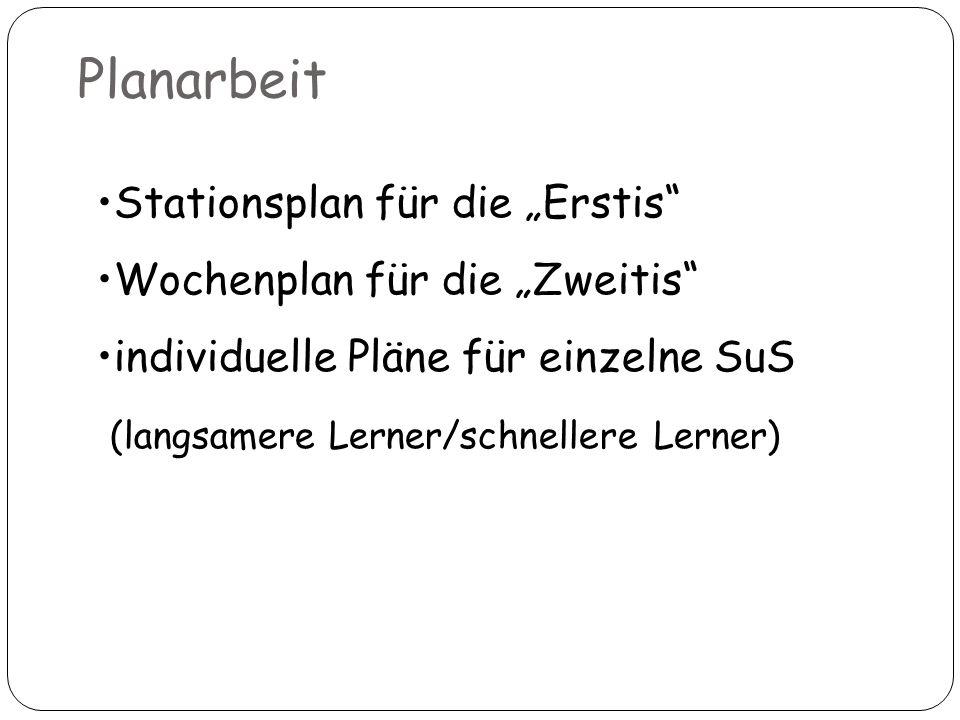 Planarbeit Stationsplan für die Erstis Wochenplan für die Zweitis individuelle Pläne für einzelne SuS (langsamere Lerner/schnellere Lerner)