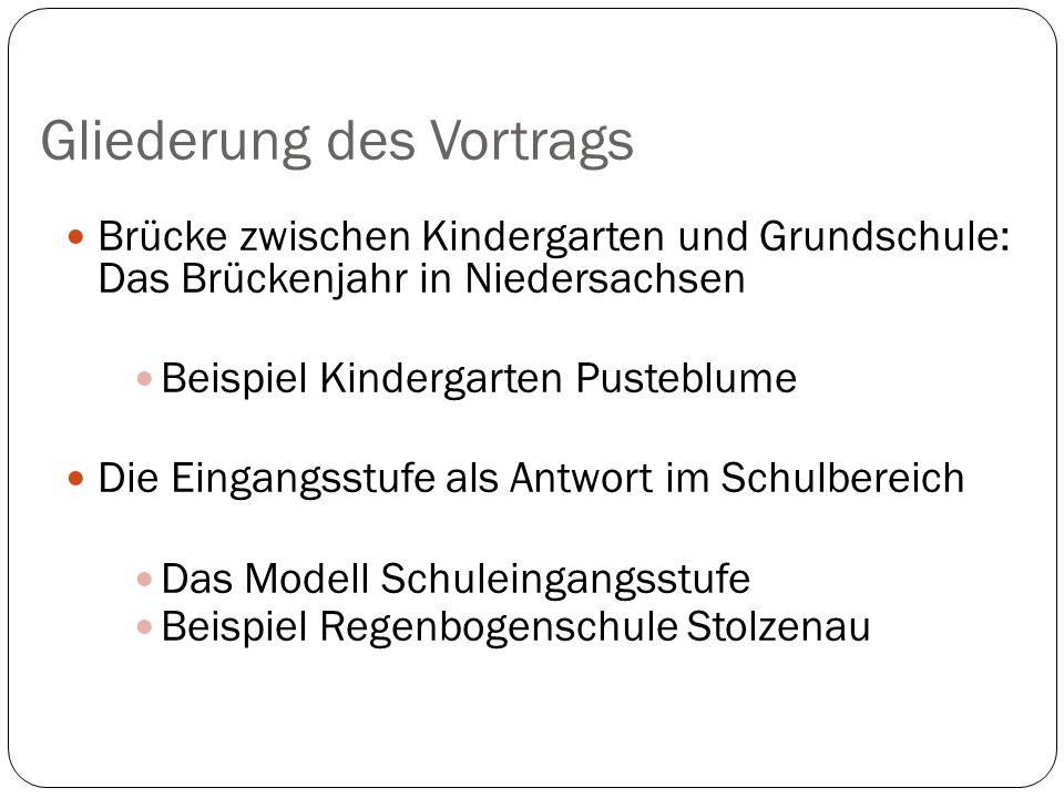 Gliederung des Vortrags Brücke zwischen Kindergarten und Grundschule: Das Brückenjahr in Niedersachsen Beispiel Kindergarten Pusteblume Die Eingangsst