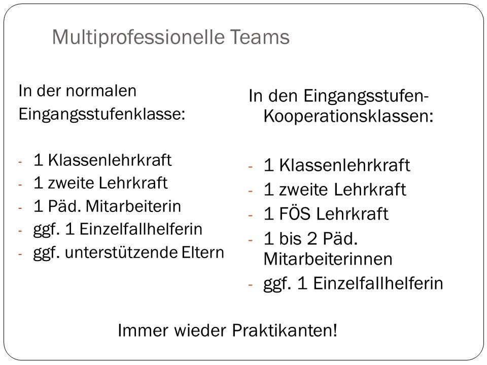Multiprofessionelle Teams In der normalen Eingangsstufenklasse: - 1 Klassenlehrkraft - 1 zweite Lehrkraft - 1 Päd. Mitarbeiterin - ggf. 1 Einzelfallhe