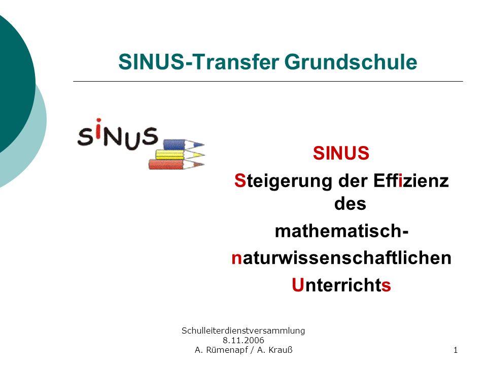 Schulleiterdienstversammlung 8.11.2006 A. Rümenapf / A. Krauß1 SINUS-Transfer Grundschule SINUS Steigerung der Effizienz des mathematisch- naturwissen